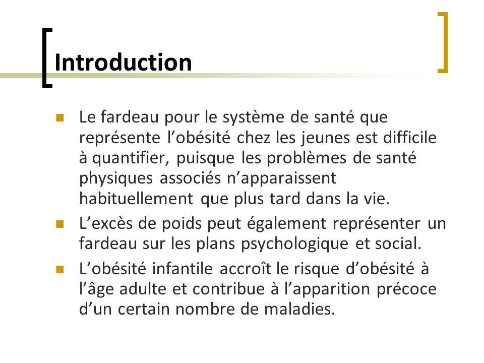 Principaux constats Les données présentées suggèrent que … Le taux dexcès de poids est plus faible au Québec et est plus élevé aux É-U.