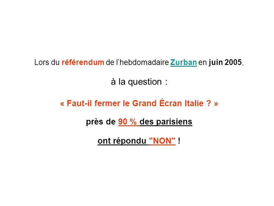 Lors du référendum de lhebdomadaire Zurban en juin 2005,Zurban à la question : « Faut-il fermer le Grand Écran Italie ? » près de 90 % des parisiens o
