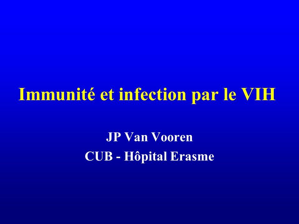 Immunité et infection par le VIH JP Van Vooren CUB - Hôpital Erasme