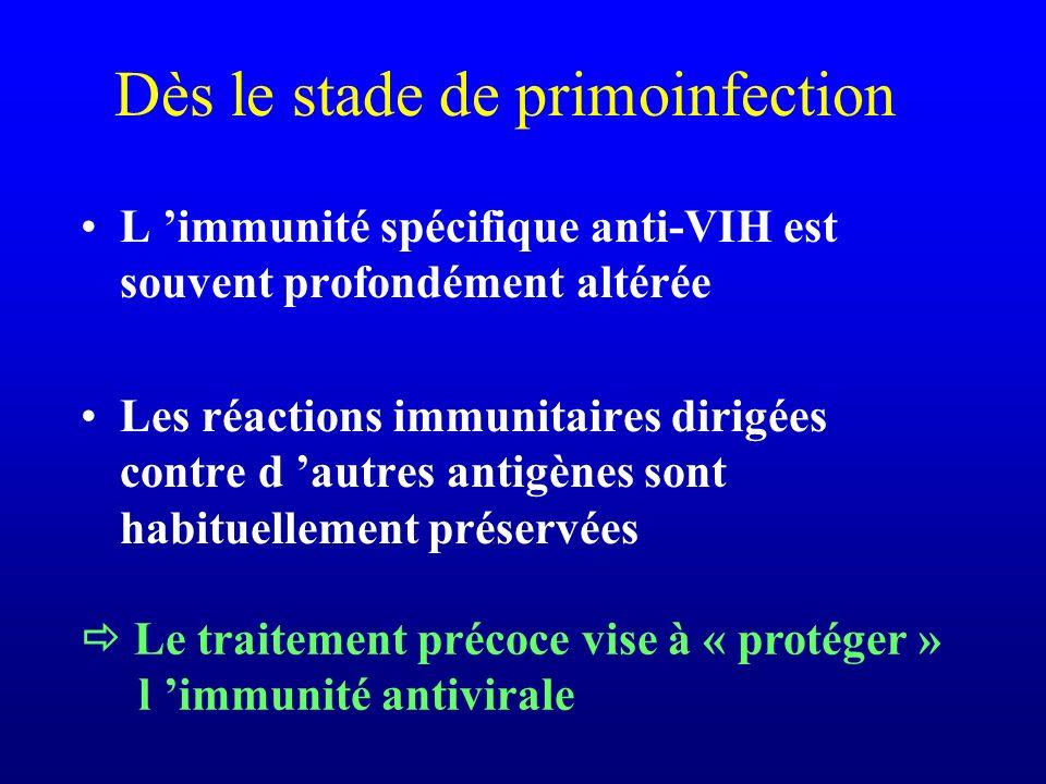 Dès le stade de primoinfection L immunité spécifique anti-VIH est souvent profondément altérée Les réactions immunitaires dirigées contre d autres ant