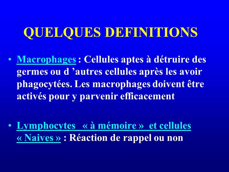 QUELQUES DEFINITIONS Macrophages : Cellules aptes à détruire des germes ou d autres cellules après les avoir phagocytées. Les macrophages doivent être