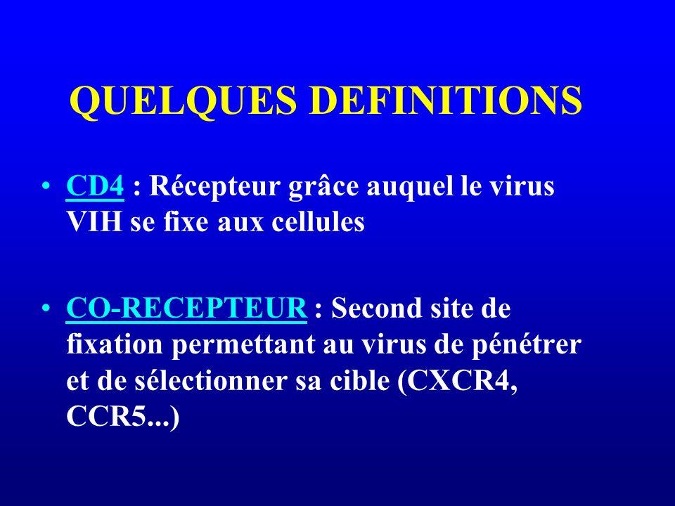 QUELQUES DEFINITIONS CD4 : Récepteur grâce auquel le virus VIH se fixe aux cellules CO-RECEPTEUR : Second site de fixation permettant au virus de péné