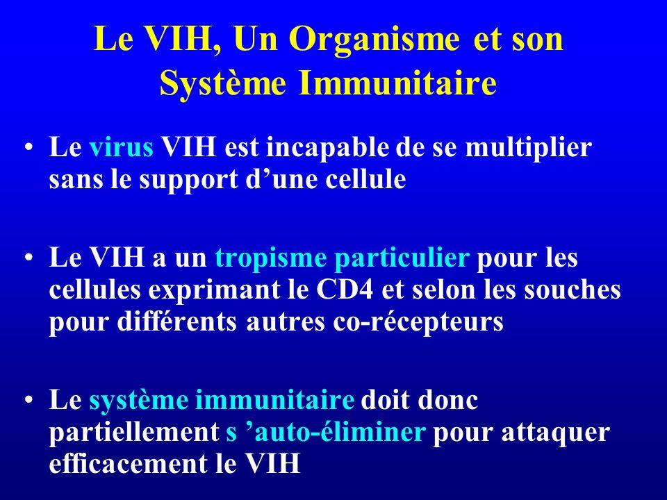 Le VIH, Un Organisme et son Système Immunitaire Le virus VIH est incapable de se multiplier sans le support dune cellule Le VIH a un tropisme particul