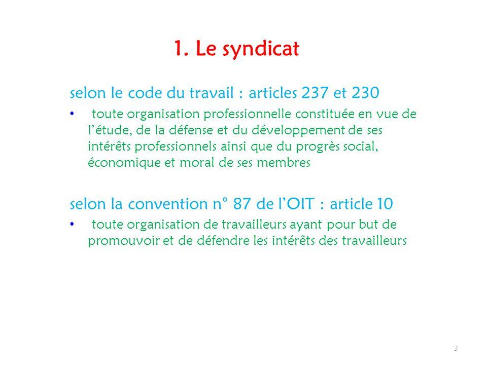 1. Le syndicat 3 selon le code du travail : articles 237 et 230 toute organisation professionnelle constituée en vue de létude, de la défense et du dé
