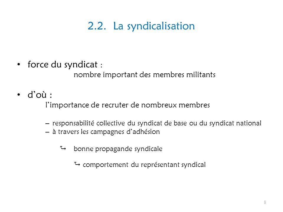 2.2. La syndicalisation force du syndicat : nombre important des membres militants doù : limportance de recruter de nombreux membres – responsabilité