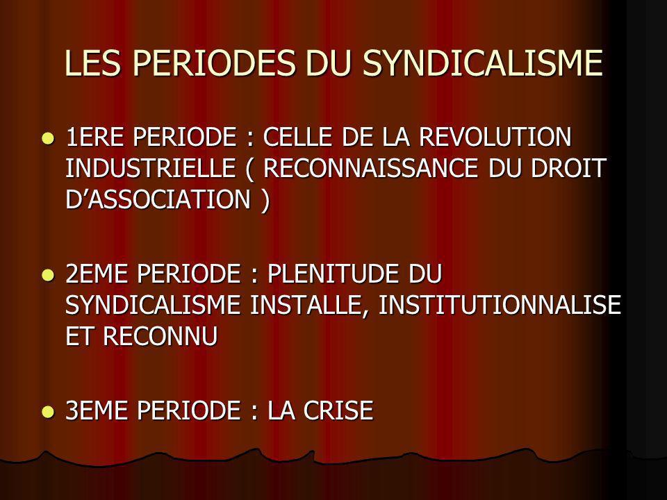 LES PERIODES DU SYNDICALISME 1ERE PERIODE : CELLE DE LA REVOLUTION INDUSTRIELLE ( RECONNAISSANCE DU DROIT DASSOCIATION ) 1ERE PERIODE : CELLE DE LA REVOLUTION INDUSTRIELLE ( RECONNAISSANCE DU DROIT DASSOCIATION ) 2EME PERIODE : PLENITUDE DU SYNDICALISME INSTALLE, INSTITUTIONNALISE ET RECONNU 2EME PERIODE : PLENITUDE DU SYNDICALISME INSTALLE, INSTITUTIONNALISE ET RECONNU 3EME PERIODE : LA CRISE 3EME PERIODE : LA CRISE