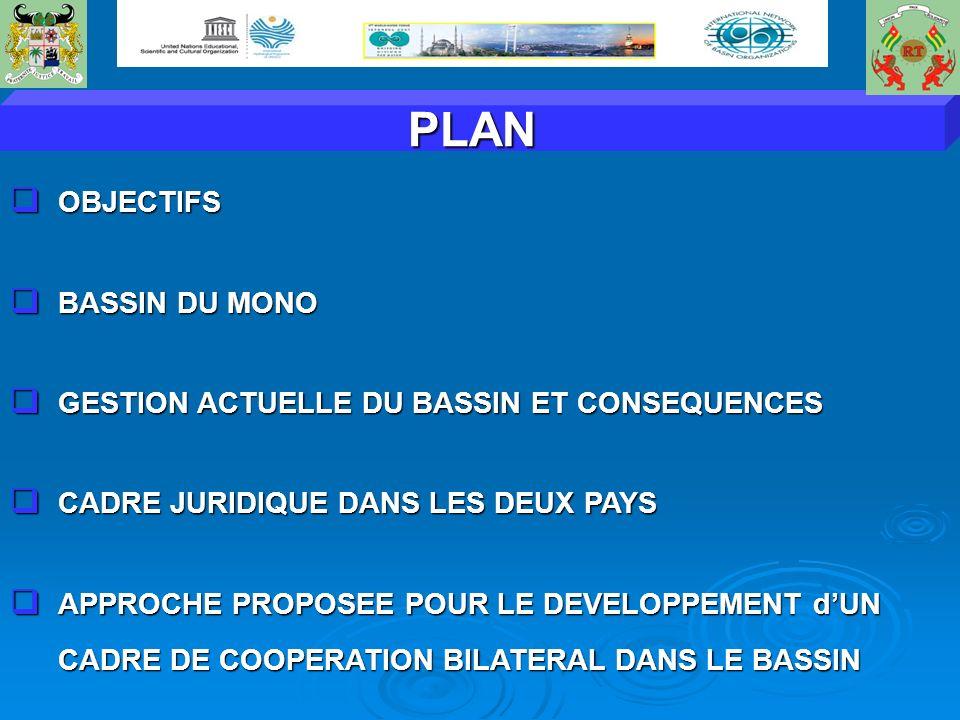 OBJECTIFS Echange dexpériences sur la participation des parties prenantes à la gestion des bassins transfrontaliers Echange dexpériences sur la participation des parties prenantes à la gestion des bassins transfrontaliers Etude de cas du bassin du Mono initiée par lUNESCO, le Bénin et le Togo de Mars à Octobre 2009 Etude de cas du bassin du Mono initiée par lUNESCO, le Bénin et le Togo de Mars à Octobre 2009 Une contribution du Programme PCCP de lUNESCO à lanalyse des contraintes et défis dans le bassin du Mono Une contribution du Programme PCCP de lUNESCO à lanalyse des contraintes et défis dans le bassin du Mono Proposition dapproche pour prévenir et attenuer les conflits liés à leau dans la bassin et assurer la gestion durable bu bassin Proposition dapproche pour prévenir et attenuer les conflits liés à leau dans la bassin et assurer la gestion durable bu bassin