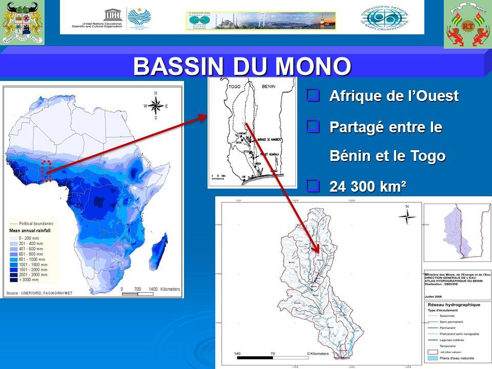 GESTION DU BASSIN JUSQUÀ CE JOUR Construction et mise en service du barrage hydroélectrique de Nangbéto en 1987, dont la gestion a été confiée à la CEB par les deux pays Construction et mise en service du barrage hydroélectrique de Nangbéto en 1987, dont la gestion a été confiée à la CEB par les deux pays Non prise en compte de la gestion globale du bassin dans le cadre de la CEB, mis à part laménagement hydroagricole de 40.000 hectares Non prise en compte de la gestion globale du bassin dans le cadre de la CEB, mis à part laménagement hydroagricole de 40.000 hectares Des capacités encore limitées des deux pays en matière de connaissance et suivi des RE, de mobilisation des usagers et de leur information sur les enjeux liés aux RN, résolution des conflits eau Des capacités encore limitées des deux pays en matière de connaissance et suivi des RE, de mobilisation des usagers et de leur information sur les enjeux liés aux RN, résolution des conflits eau