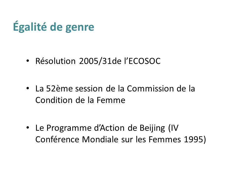 Résolution 2005/31de lECOSOC La 52ème session de la Commission de la Condition de la Femme Le Programme dAction de Beijing (IV Conférence Mondiale sur