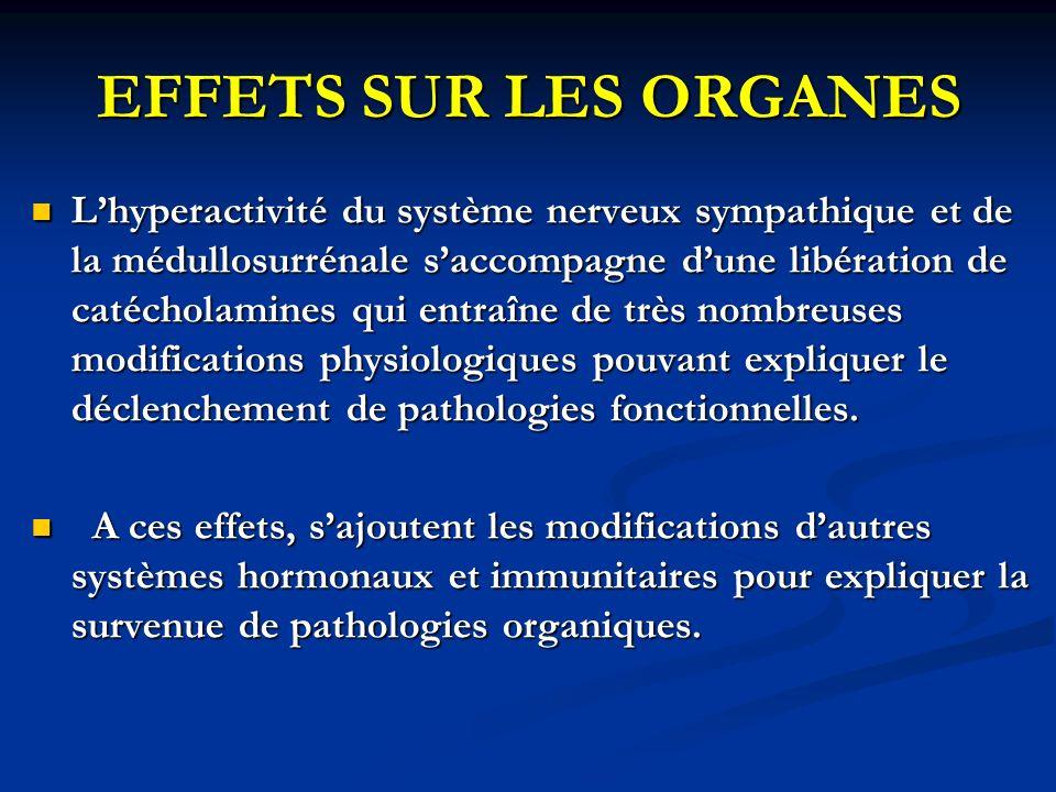 EFFETS SUR LES ORGANES Lhyperactivité du système nerveux sympathique et de la médullosurrénale saccompagne dune libération de catécholamines qui entra