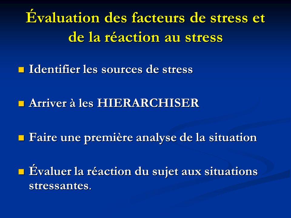 Évaluation des facteurs de stress et de la réaction au stress Identifier les sources de stress Identifier les sources de stress Arriver à les HIERARCH