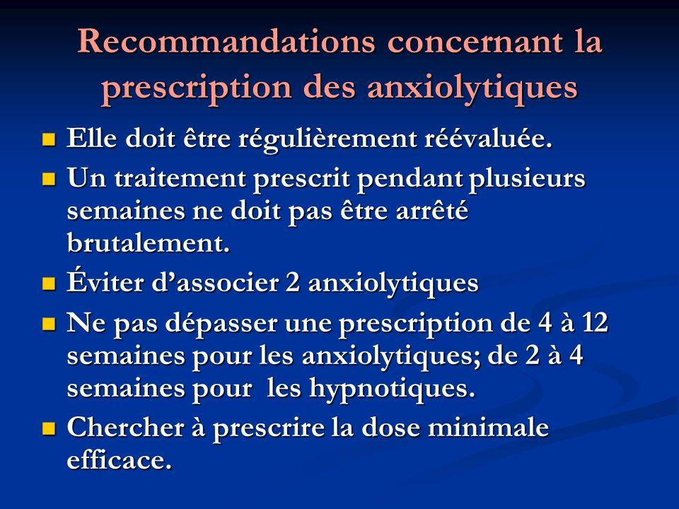 Recommandations concernant la prescription des anxiolytiques Elle doit être régulièrement réévaluée. Elle doit être régulièrement réévaluée. Un traite