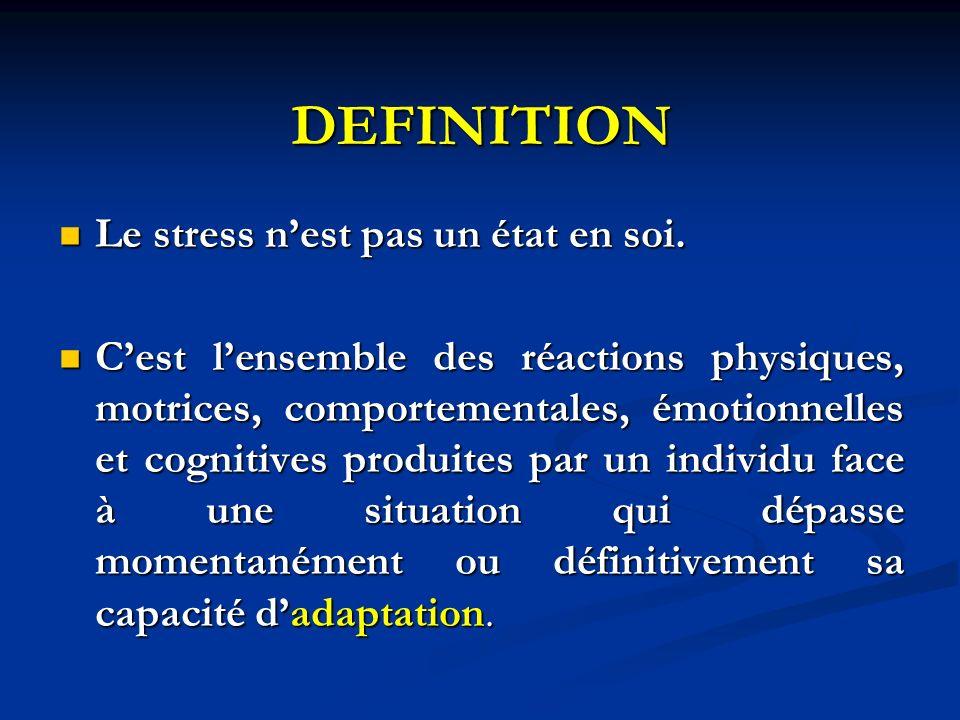 DEFINITION Le stress nest pas un état en soi. Le stress nest pas un état en soi. Cest lensemble des réactions physiques, motrices, comportementales, é