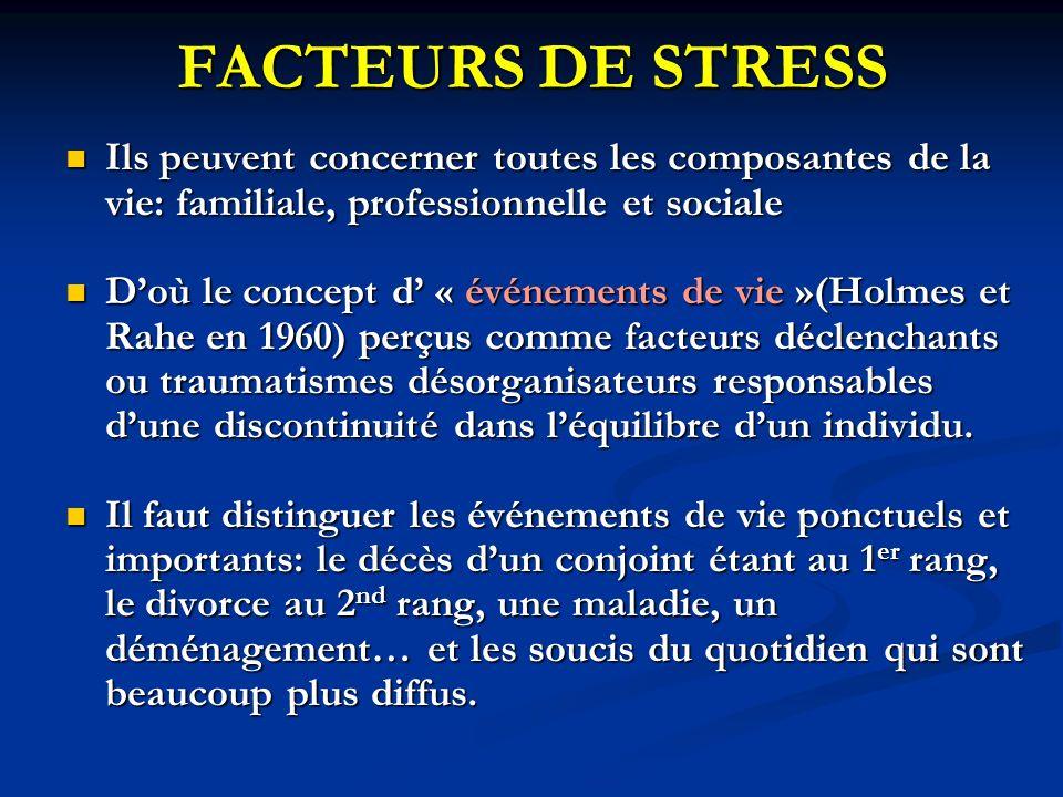 FACTEURS DE STRESS Ils peuvent concerner toutes les composantes de la vie: familiale, professionnelle et sociale Ils peuvent concerner toutes les comp