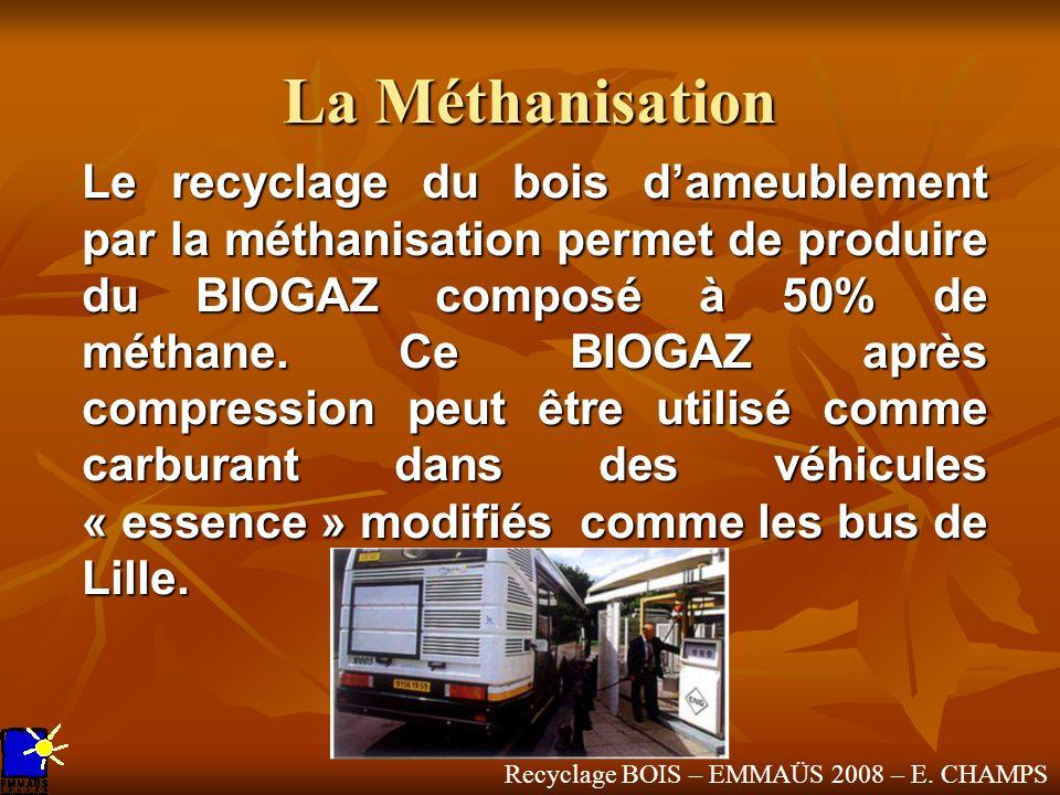 Recyclage BOIS – EMMAÜS 2008 – E. CHAMPS Le recyclage du bois dameublement par la méthanisation permet de produire du BIOGAZ composé à 50% de méthane.
