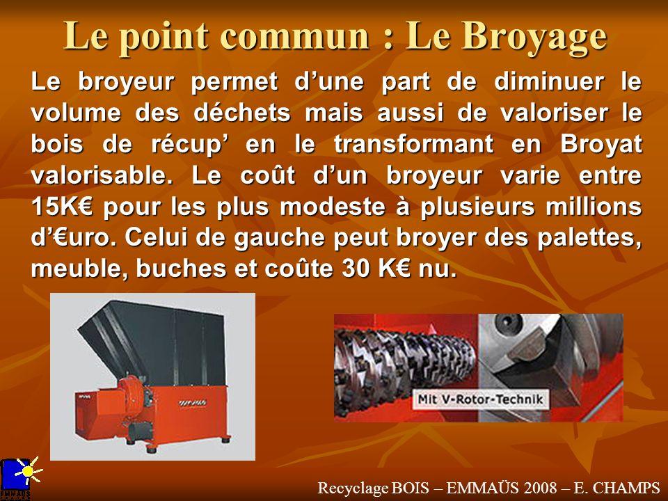 Recyclage BOIS – EMMAÜS 2008 – E. CHAMPS Le point commun : Le Broyage Le broyeur permet dune part de diminuer le volume des déchets mais aussi de valo