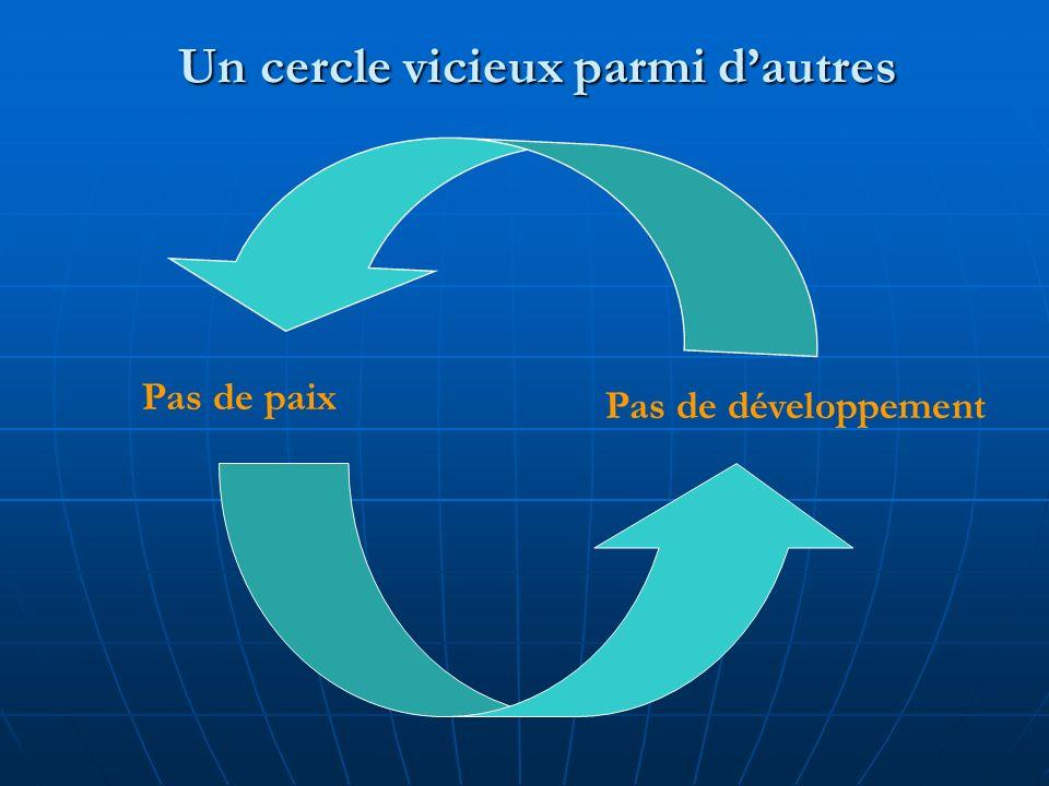 Un cercle vicieux parmi dautres Pas de paix Pas de développement