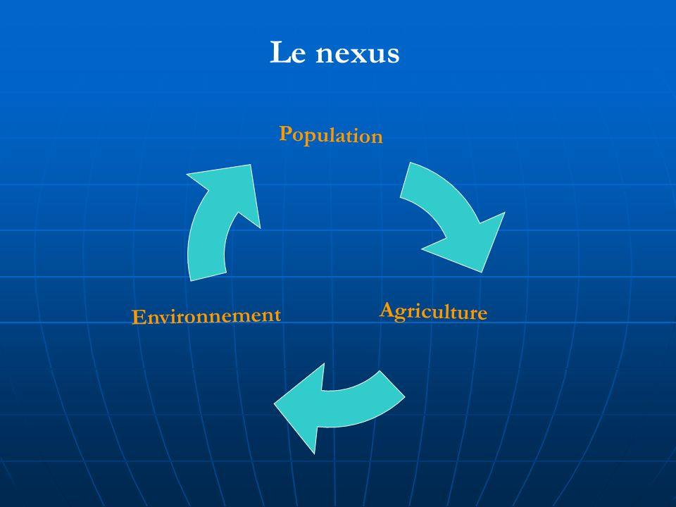 Le nexus Environnement Population Agriculture