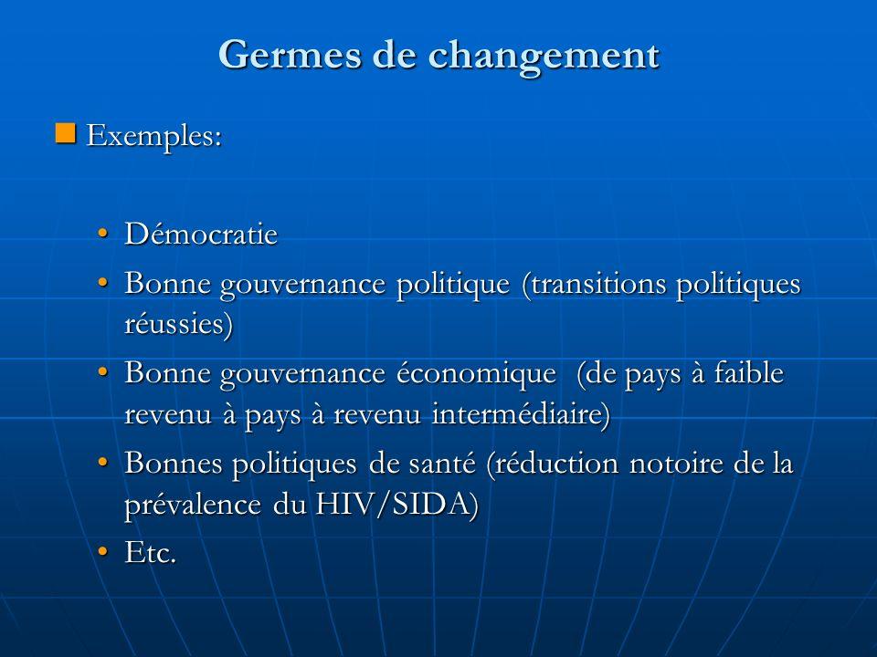 Germes de changement Exemples: Exemples: DémocratieDémocratie Bonne gouvernance politique (transitions politiques réussies)Bonne gouvernance politique (transitions politiques réussies) Bonne gouvernance économique (de pays à faible revenu à pays à revenu intermédiaire)Bonne gouvernance économique (de pays à faible revenu à pays à revenu intermédiaire) Bonnes politiques de santé (réduction notoire de la prévalence du HIV/SIDA)Bonnes politiques de santé (réduction notoire de la prévalence du HIV/SIDA) Etc.Etc.