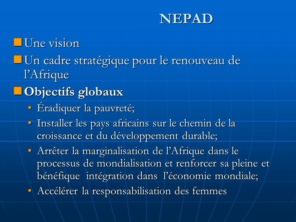 NEPAD Une vision Une vision Un cadre stratégique pour le renouveau de lAfrique Un cadre stratégique pour le renouveau de lAfrique Objectifs globaux Objectifs globaux Éradiquer la pauvreté;Éradiquer la pauvreté; Installer les pays africains sur le chemin de la croissance et du développement durable;Installer les pays africains sur le chemin de la croissance et du développement durable; Arrêter la marginalisation de lAfrique dans le processus de mondialisation et renforcer sa pleine et bénéfique intégration dans léconomie mondiale;Arrêter la marginalisation de lAfrique dans le processus de mondialisation et renforcer sa pleine et bénéfique intégration dans léconomie mondiale; Accélérer la responsabilisation des femmesAccélérer la responsabilisation des femmes