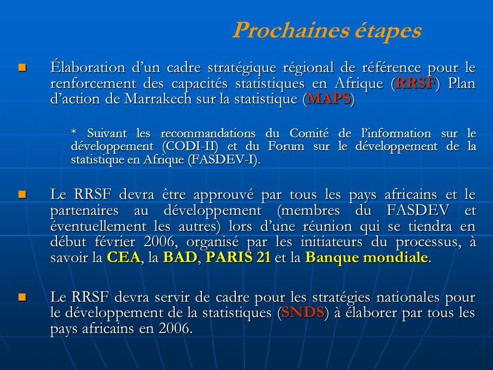 Élaboration dun cadre stratégique régional de référence pour le renforcement des capacités statistiques en Afrique (RRSF) Plan daction de Marrakech sur la statistique (MAPS) Élaboration dun cadre stratégique régional de référence pour le renforcement des capacités statistiques en Afrique (RRSF) Plan daction de Marrakech sur la statistique (MAPS) * Suivant les recommandations du Comité de linformation sur le développement (CODI-II) et du Forum sur le développement de la statistique en Afrique (FASDEV-I).