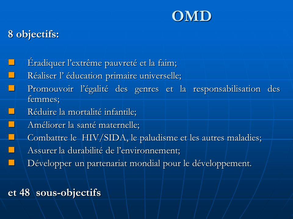 8 objectifs: Éradiquer lextrême pauvreté et la faim; Éradiquer lextrême pauvreté et la faim; Réaliser l éducation primaire universelle; Réaliser l éducation primaire universelle; Promouvoir légalité des genres et la responsabilisation des femmes; Promouvoir légalité des genres et la responsabilisation des femmes; Réduire la mortalité infantile; Réduire la mortalité infantile; Améliorer la santé maternelle; Améliorer la santé maternelle; Combattre le HIV/SIDA, le paludisme et les autres maladies; Combattre le HIV/SIDA, le paludisme et les autres maladies; Assurer la durabilité de lenvironnement; Assurer la durabilité de lenvironnement; Développer un partenariat mondial pour le développement.