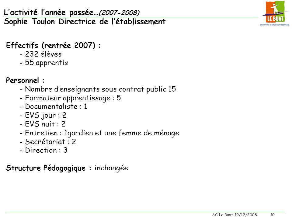 AG Le Buat 19/12/20089 Et un regard sur celle qui commence.(2008-2009) Équipe de direction Arrivée de Pierre Dupuis : Responsable de lapprentissage Le