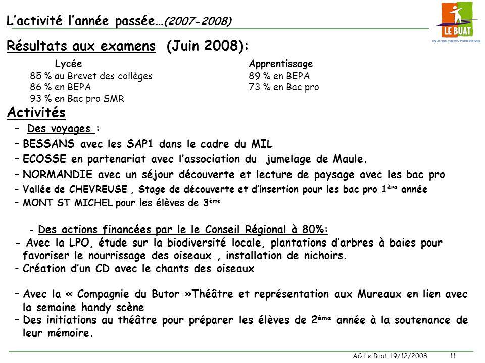 AG Le Buat 19/12/200810 Lactivité lannée passée… (2007-2008) Sophie Toulon Directrice de létablissement Effectifs (rentrée 2007) : – 232 élèves – 55 a