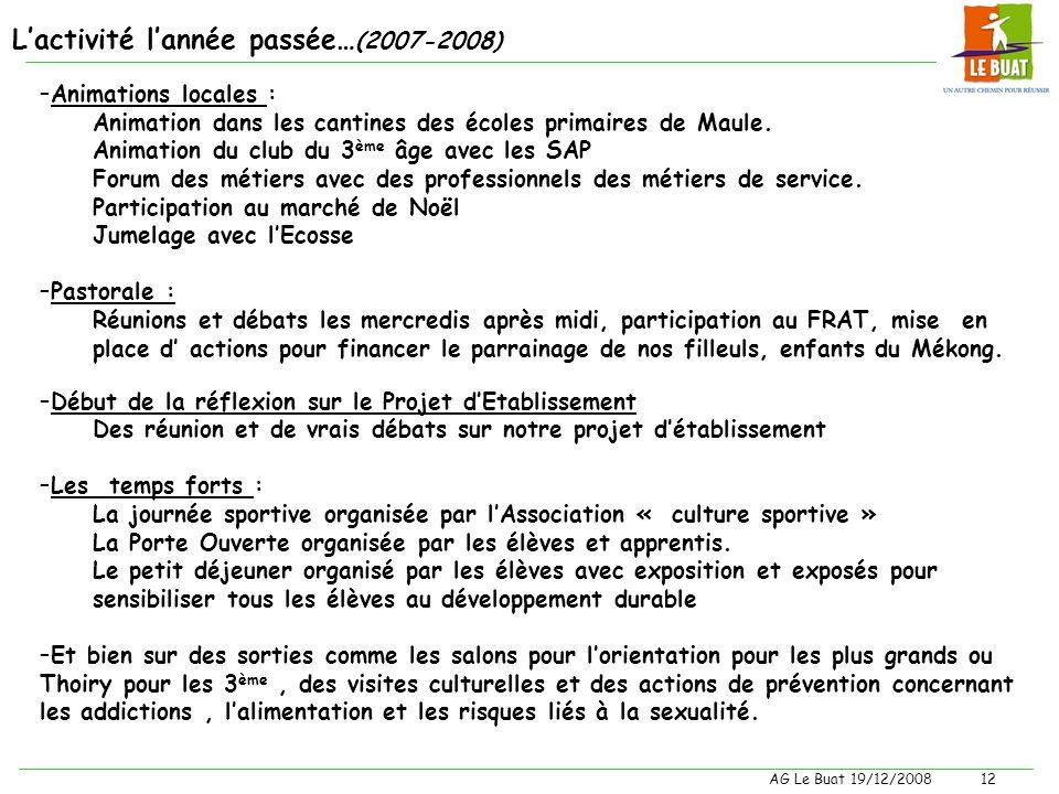 AG Le Buat 19/12/200811 Lactivité lannée passée… (2007-2008) Résultats aux examens (Juin 2008): Lycée Apprentissage 85 % au Brevet des collèges89 % en