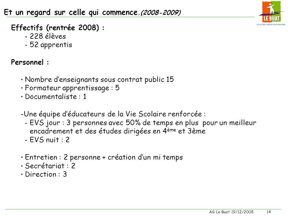 AG Le Buat 19/12/200813 Depuis mai 2006, notre lycée parraine trois enfants.