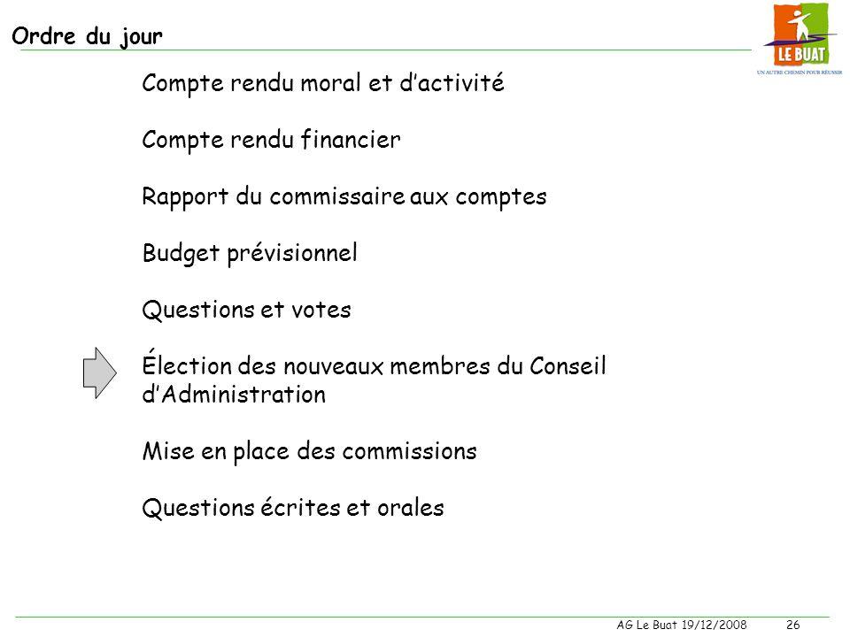 AG Le Buat 19/12/200825 Questions et votes… Rapport moral Rapport financier Quitus aux administrateurs Budget prévisionnel