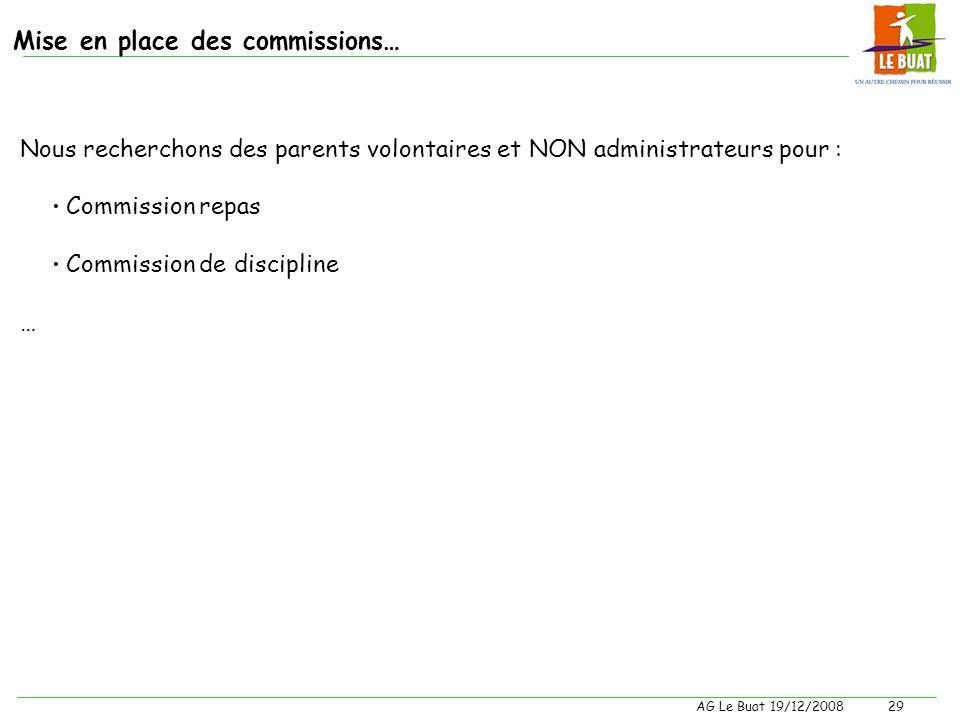 AG Le Buat 19/12/200828 Ordre du jour Compte rendu moral et dactivité Compte rendu financier Rapport du commissaire aux comptes Budget prévisionnel Qu