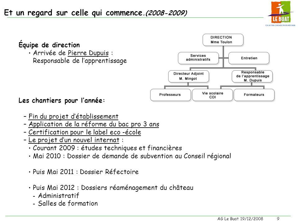 AG Le Buat 19/12/20088 Un point sur lannée passée …(2007-2008) Équipe de direction (2007-2008) Sophie Toulon, Directrice Sébastien Mingot Adjoint Nell