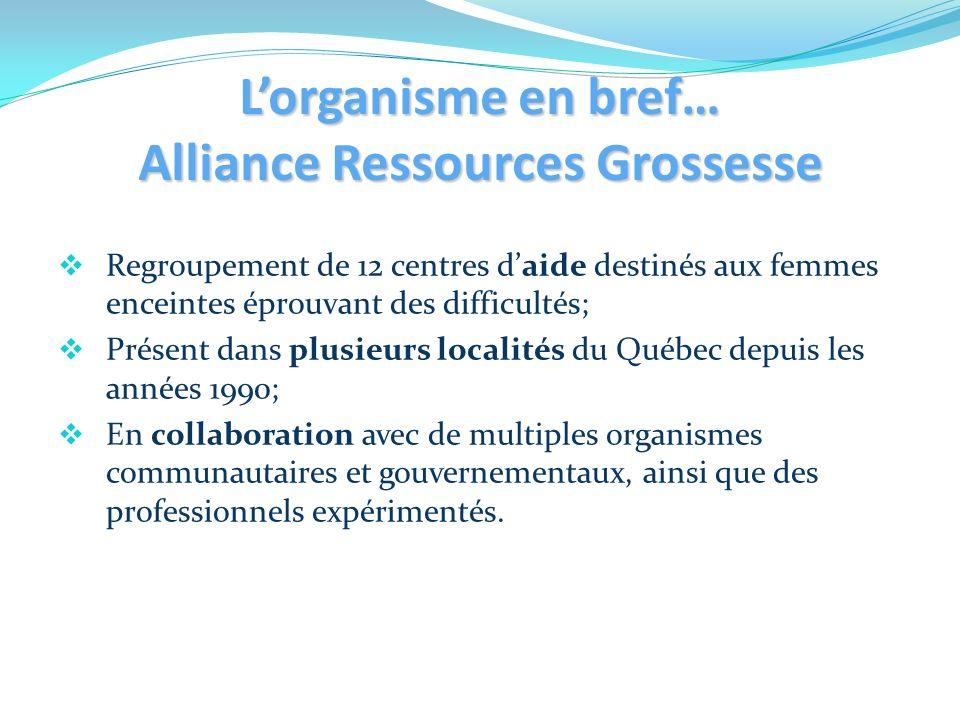 Lorganisme en bref… Alliance Ressources Grossesse Regroupement de 12 centres daide destinés aux femmes enceintes éprouvant des difficultés; Présent da