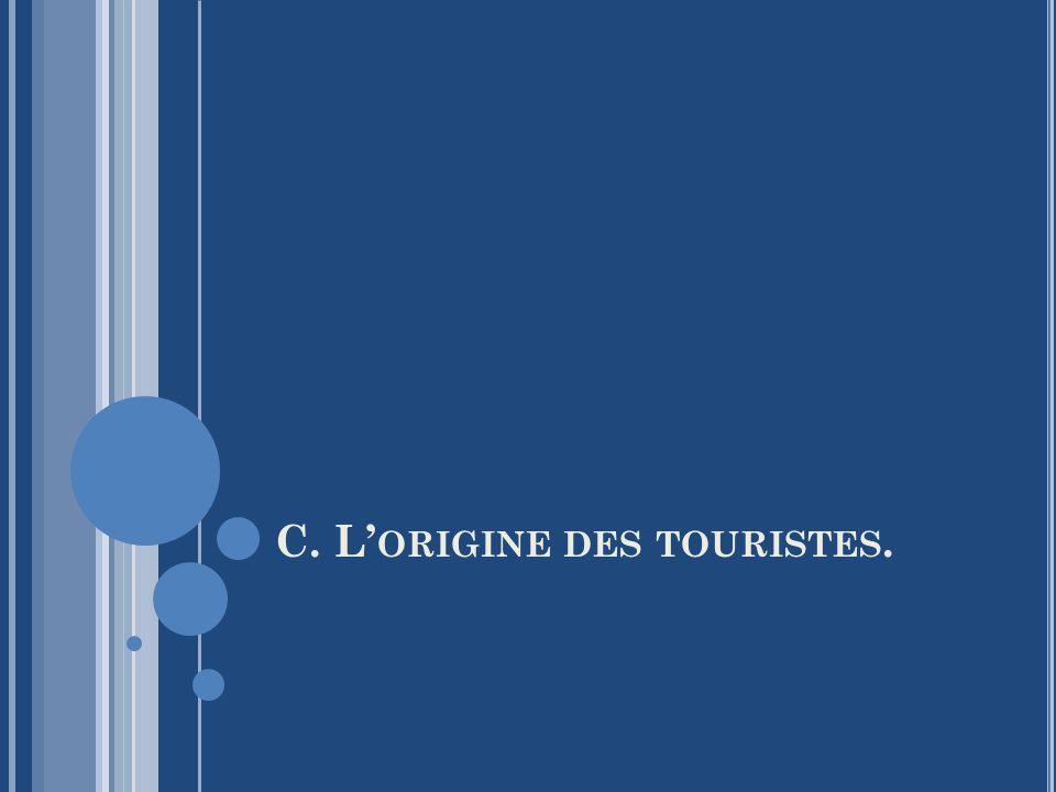 C. L ORIGINE DES TOURISTES.