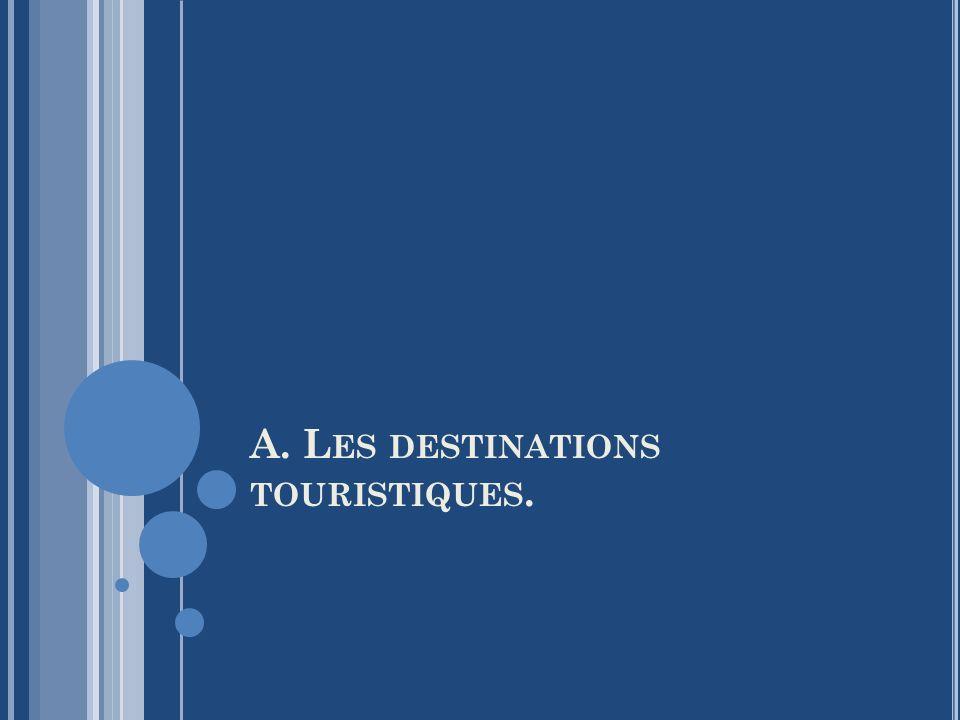 A. L ES DESTINATIONS TOURISTIQUES.