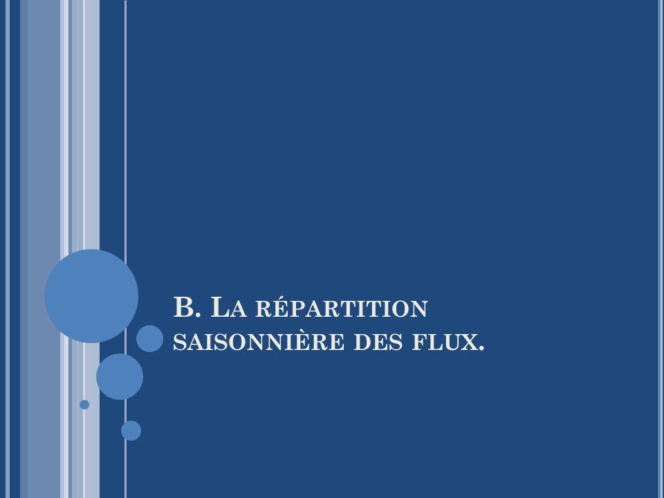 B. L A RÉPARTITION SAISONNIÈRE DES FLUX.