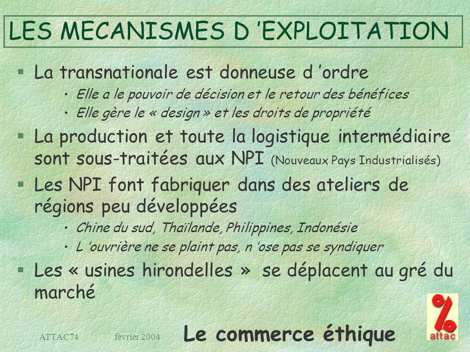 Le commerce éthique février 2004ATTAC74 LES MECANISMES D EXPLOITATION §La transnationale est donneuse d ordre Elle a le pouvoir de décision et le reto