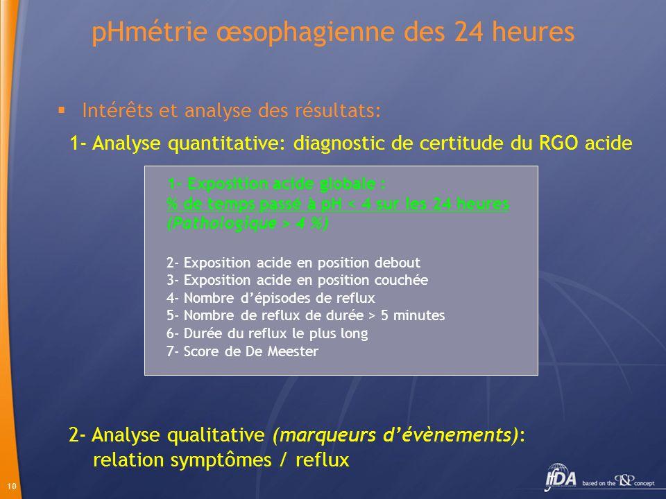 10 pHmétrie œsophagienne des 24 heures Intérêts et analyse des résultats: 1- Analyse quantitative: diagnostic de certitude du RGO acide 1- Exposition