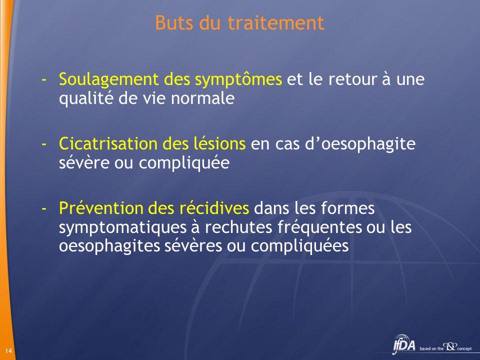14 Buts du traitement -Soulagement des symptômes et le retour à une qualité de vie normale -Cicatrisation des lésions en cas doesophagite sévère ou co