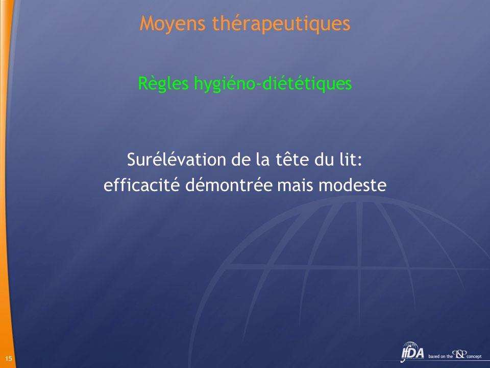 15 Moyens thérapeutiques Règles hygiéno-diététiques Surélévation de la tête du lit: efficacité démontrée mais modeste