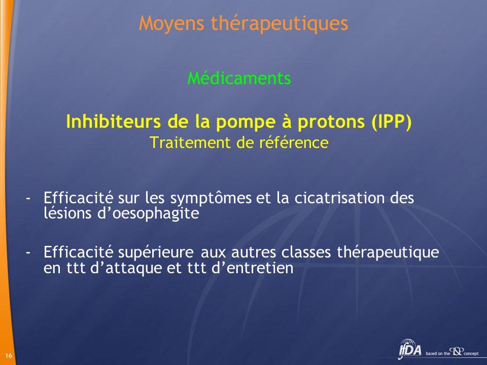 16 Moyens thérapeutiques Médicaments Inhibiteurs de la pompe à protons (IPP) Traitement de référence -Efficacité sur les symptômes et la cicatrisation
