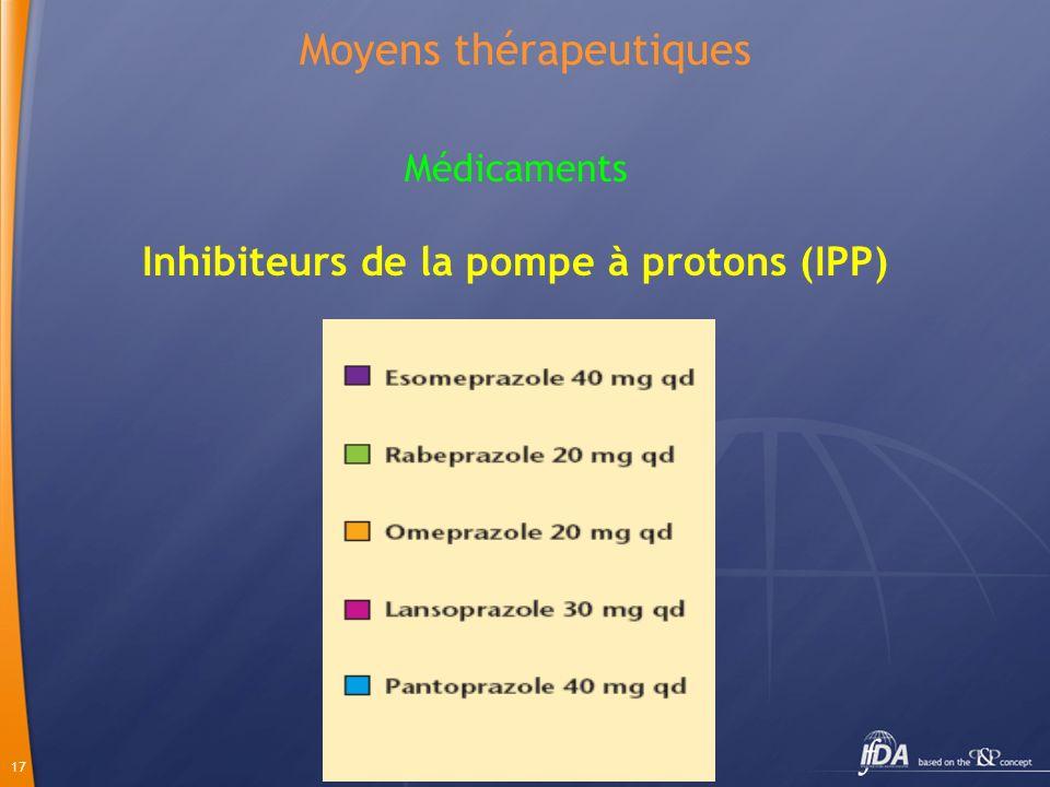 17 Moyens thérapeutiques Médicaments Inhibiteurs de la pompe à protons (IPP)