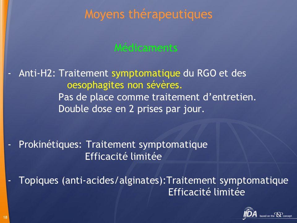 18 Moyens thérapeutiques -Anti-H2: Traitement symptomatique du RGO et des oesophagites non sévères. Pas de place comme traitement dentretien. Double d