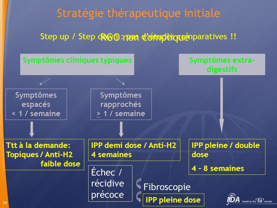 20 Stratégie thérapeutique initiale Step up / Step down : pas détudes comparatives !! Symptômes cliniques typiques Symptômes rapprochés > 1 / semaine