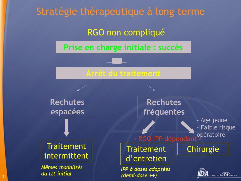 21 Stratégie thérapeutique à long terme Prise en charge initiale : succès Arrêt du traitement Rechutes espacées Rechutes fréquentes Traitement intermi