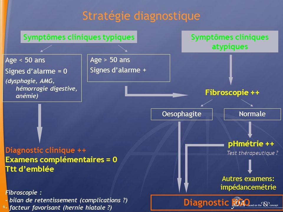 6 Stratégie diagnostique Age < 50 ans Signes dalarme = 0 (dysphagie, AMG, hémorragie digestive, anémie) Age > 50 ans Signes dalarme + Symptômes cliniq