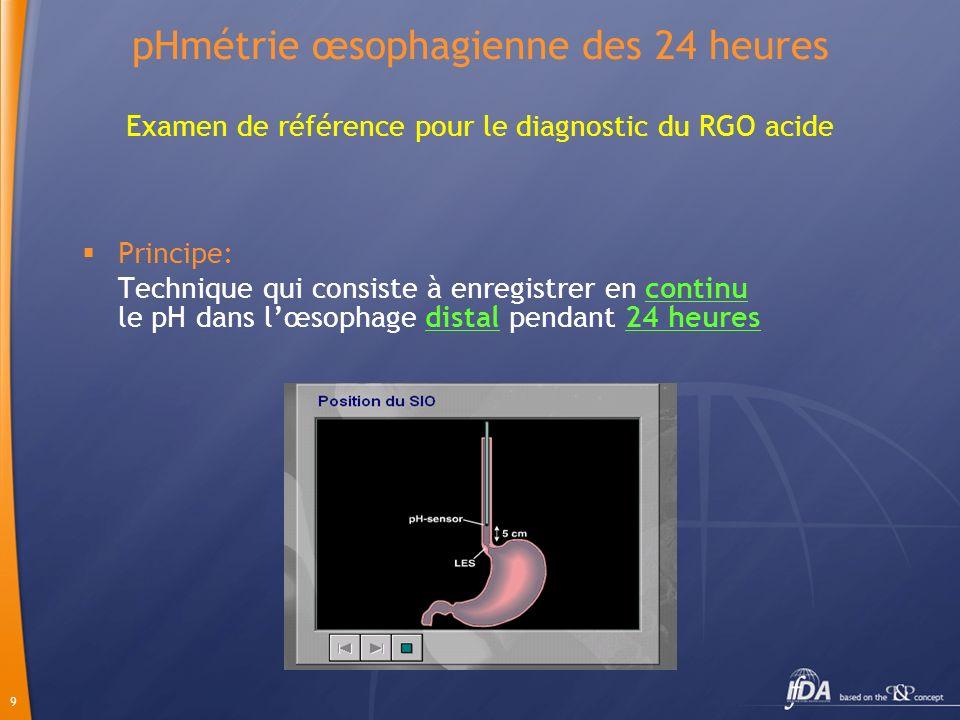9 Examen de référence pour le diagnostic du RGO acide Principe: Technique qui consiste à enregistrer en continu le pH dans lœsophage distal pendant 24