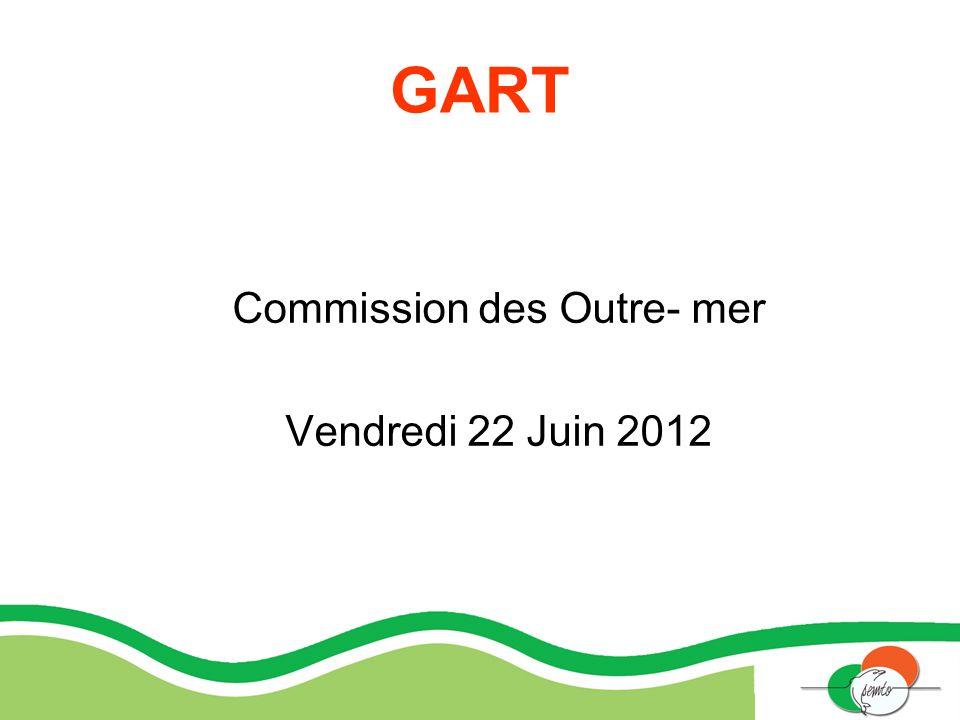 GART Commission des Outre- mer Vendredi 22 Juin 2012