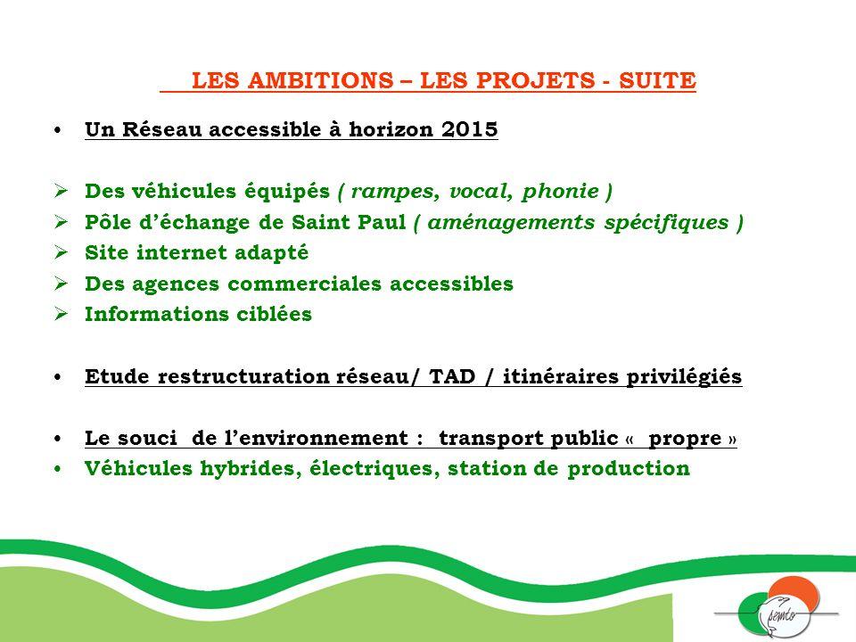 LES AMBITIONS – LES PROJETS - SUITE Un Réseau accessible à horizon 2015 Des véhicules équipés ( rampes, vocal, phonie ) Pôle déchange de Saint Paul (